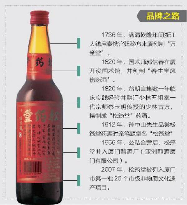 松筠堂药酒:缘起厦门港渔民的神酒