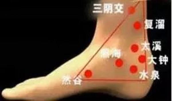快看看你身体的10大黄金三角区!小心保护,养好了,百病不扰!