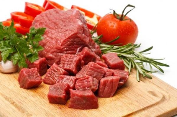 被这一张图震惊了!吃红肉越多的国家恶性病越多