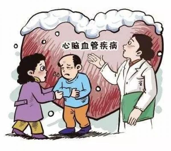 心脏什么时候最危险?12月、周一、早晨!记住躲过危险时刻!